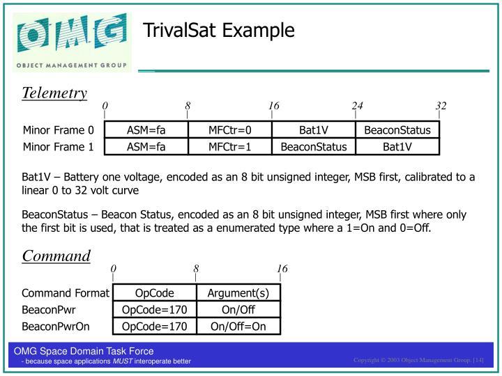 TrivalSat Example