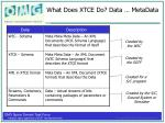 what does xtce do data metadata