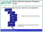 what s with this systems of systems thing