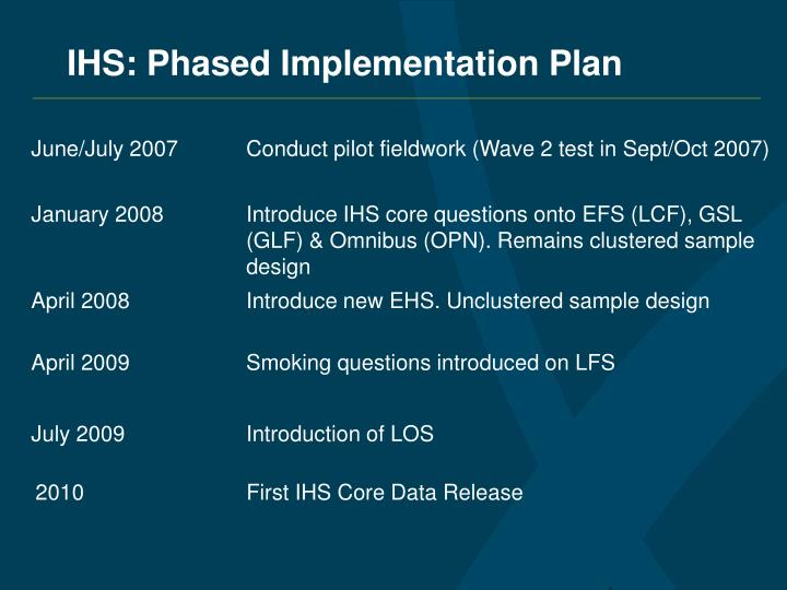 IHS: Phased Implementation Plan