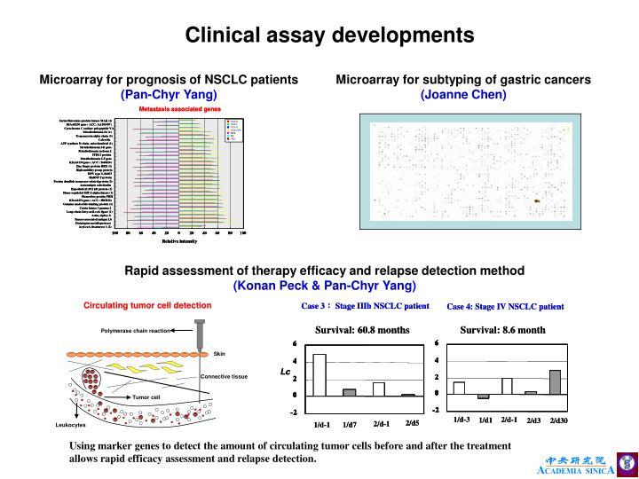 Clinical assay developments