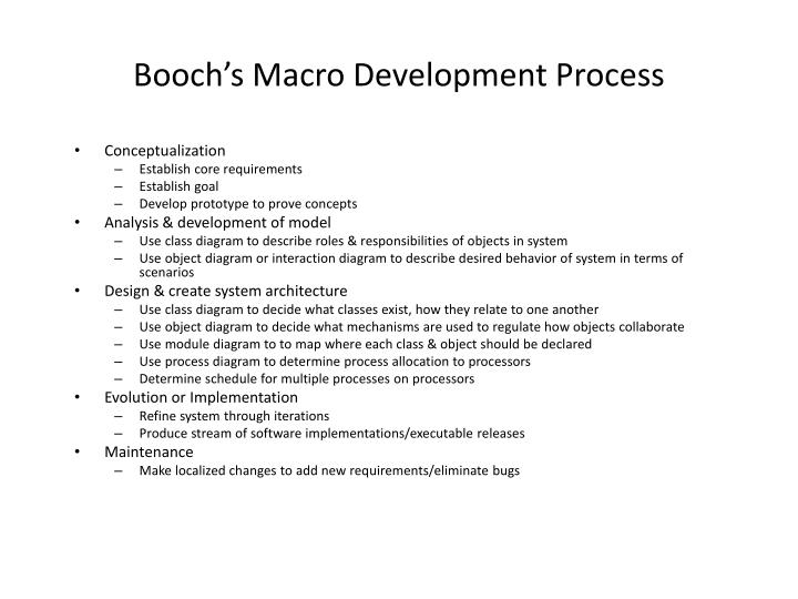 Booch's Macro Development Process