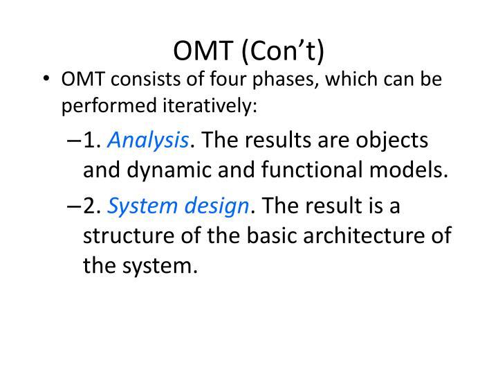 OMT (Con't)