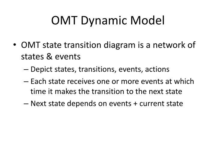 OMT Dynamic Model
