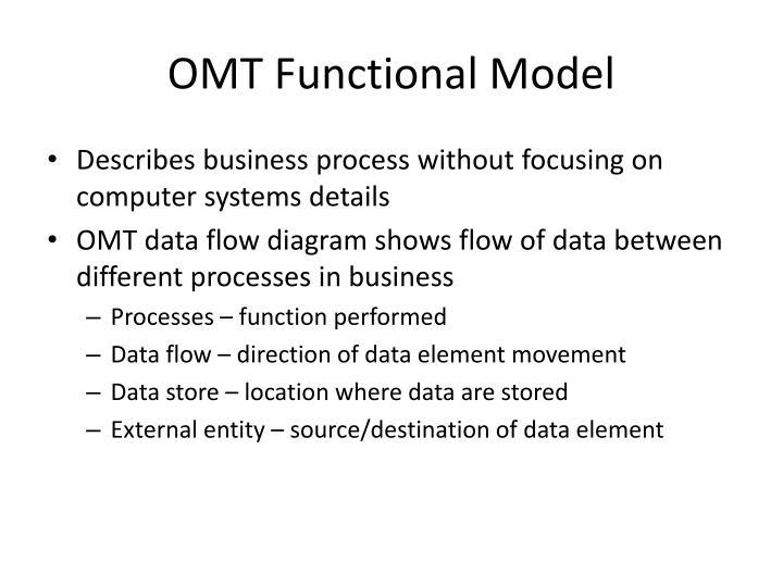 OMT Functional Model