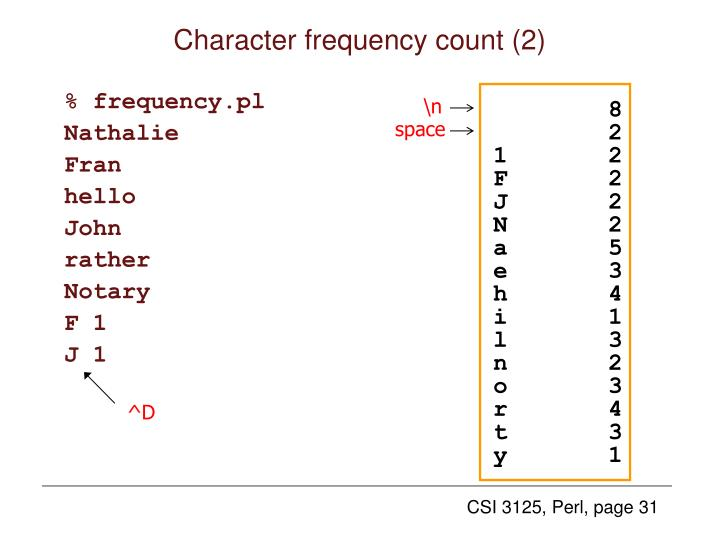 Character frequency count (2)