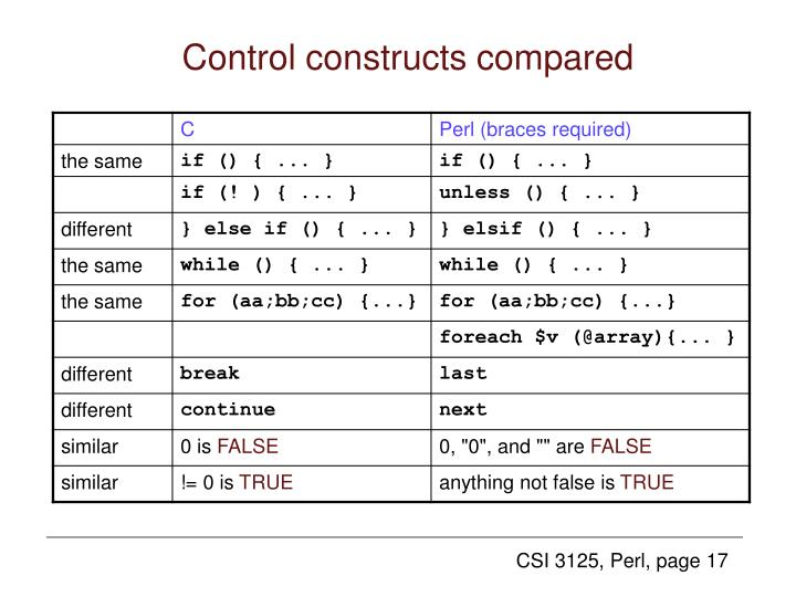 Control constructs compared