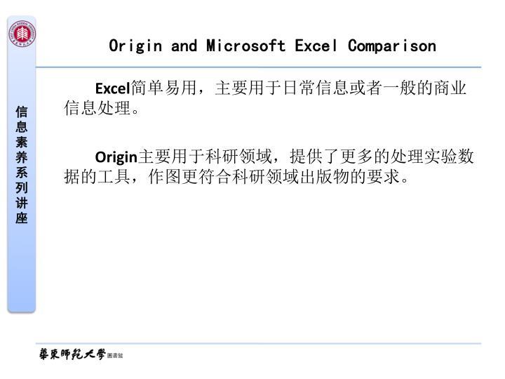 Origin and Microsoft Excel Comparison