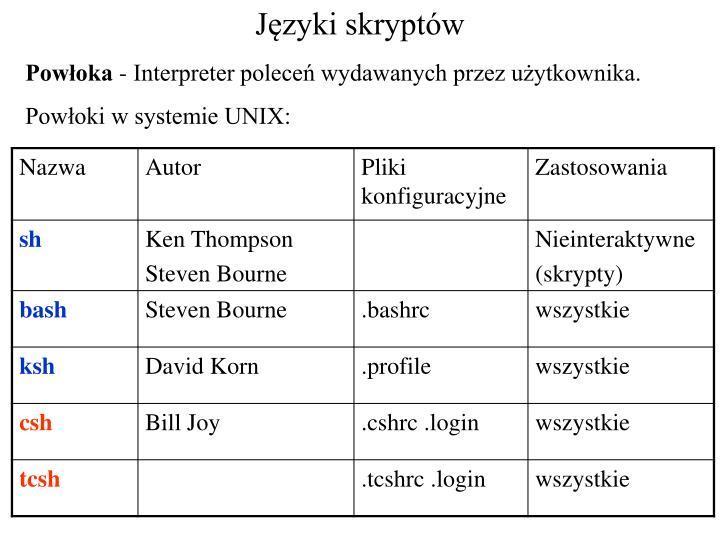 Języki skryptów