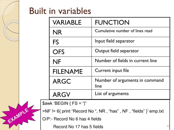 Built in variables