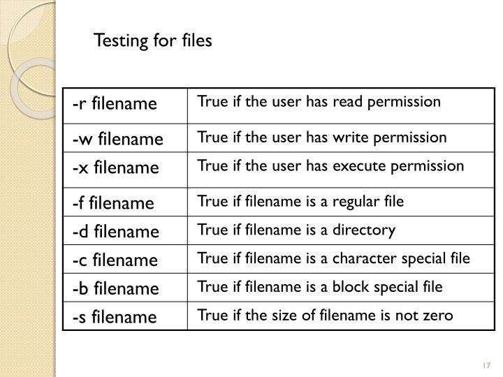 Testing for files