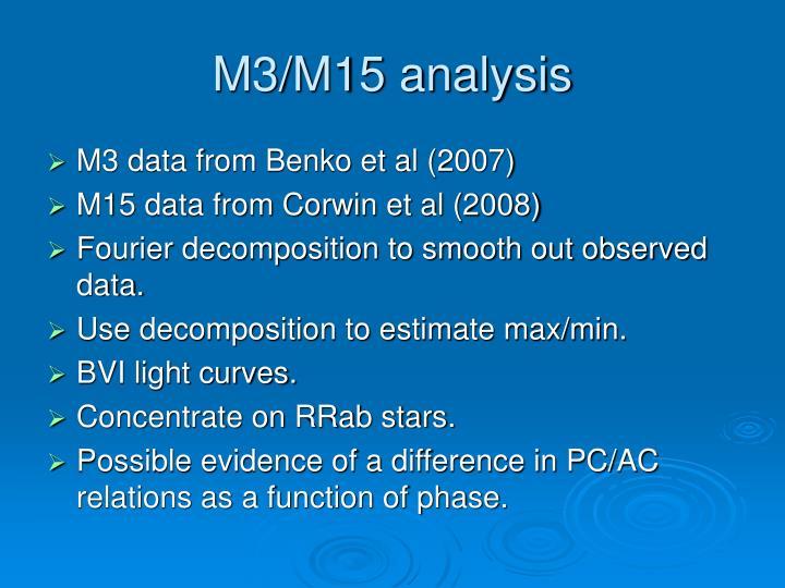 M3/M15 analysis