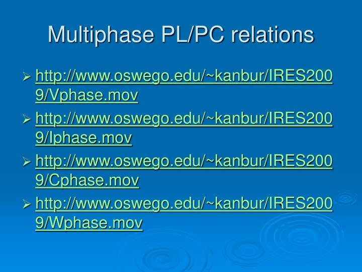 Multiphase PL/PC relations