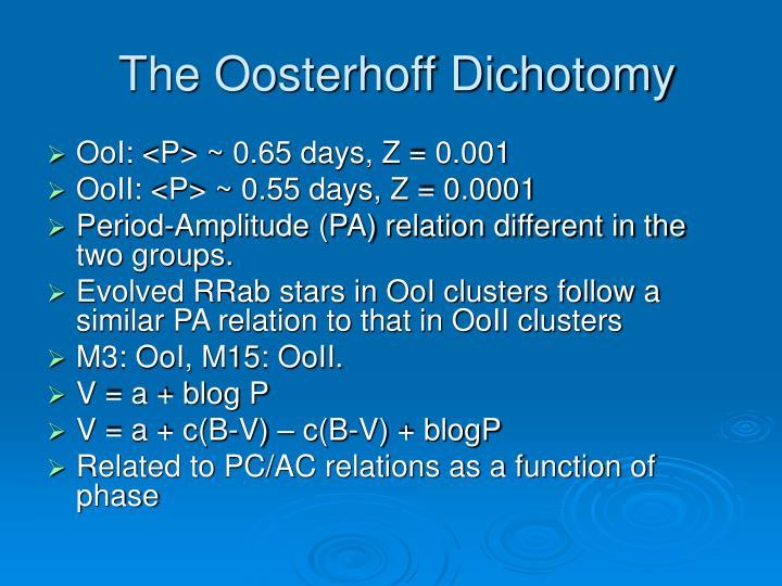 The Oosterhoff Dichotomy