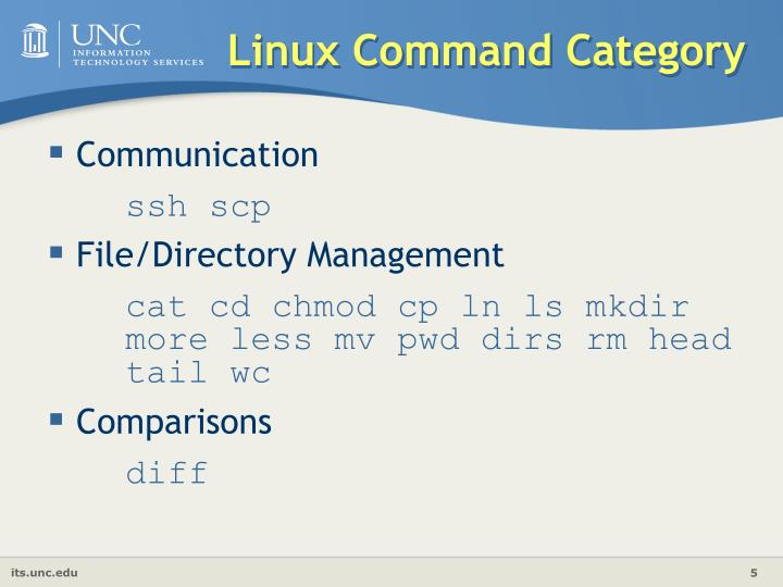 Linux Command Category
