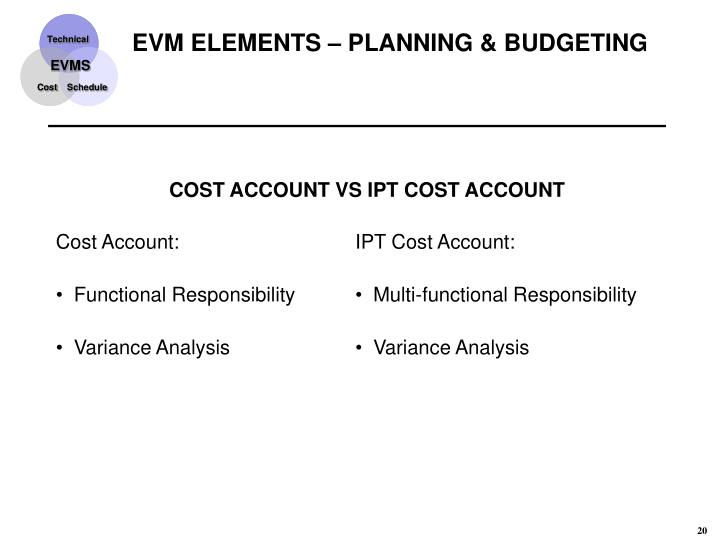 Cost Account: