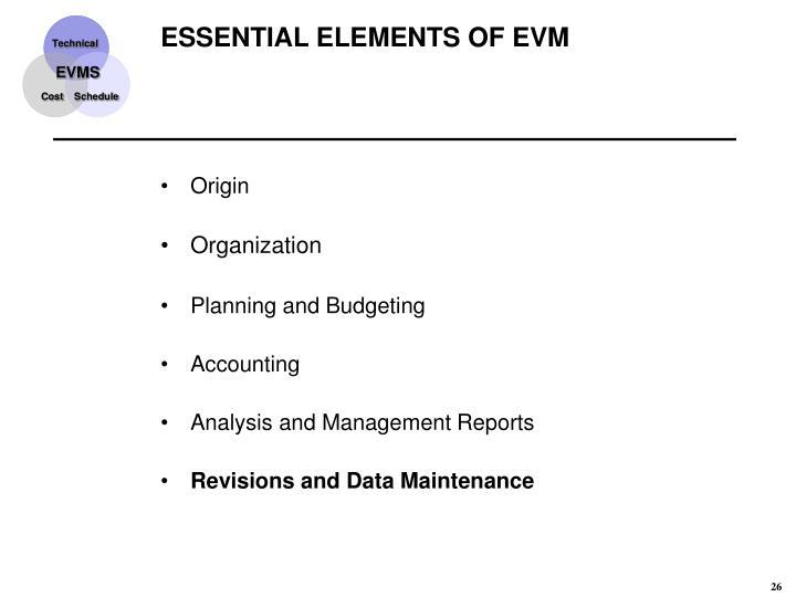 ESSENTIAL ELEMENTS OF EVM