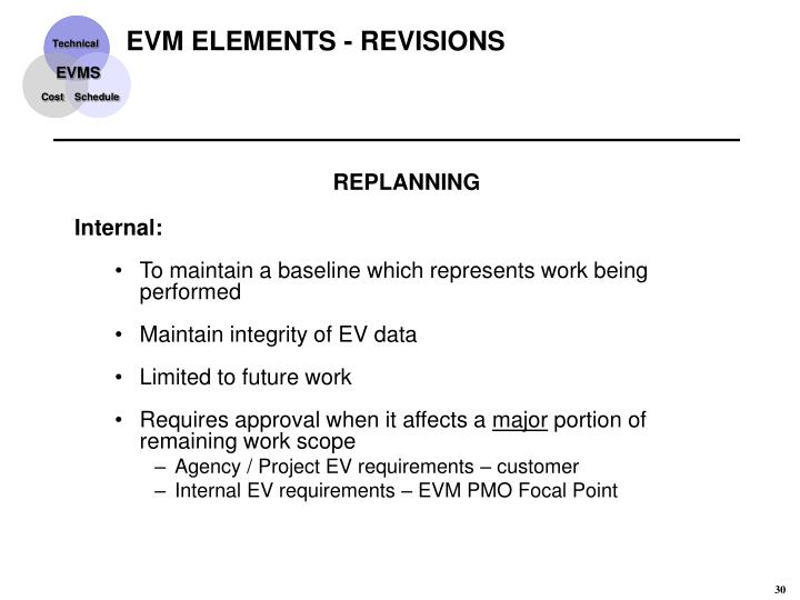 EVM ELEMENTS - REVISIONS