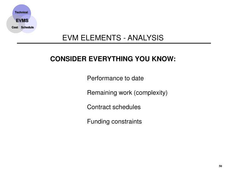 EVM ELEMENTS - ANALYSIS