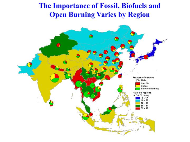 The Importance of Fossil, Biofuels and Open Burning Varies by Region