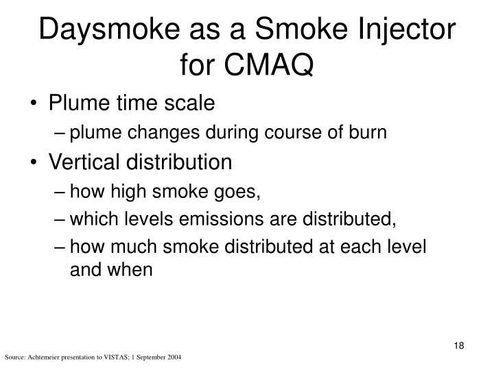 Daysmoke as a Smoke Injector