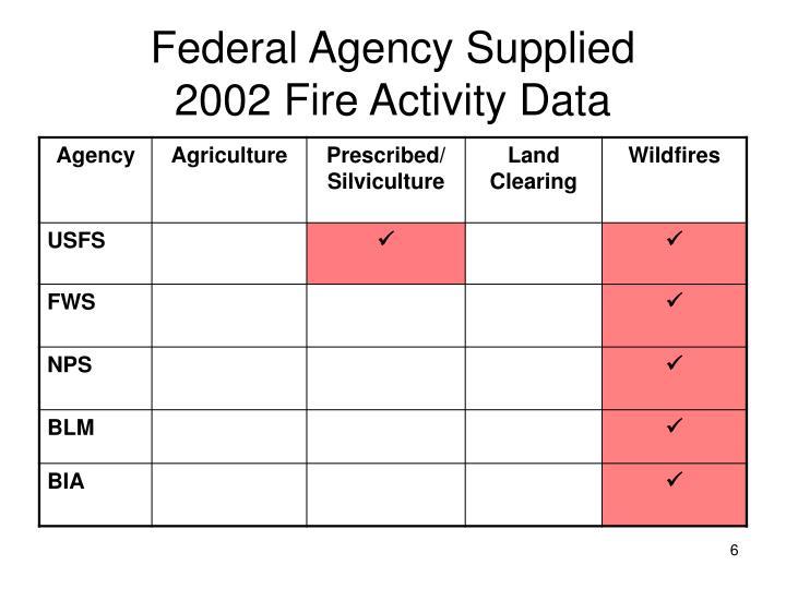 Federal Agency Supplied