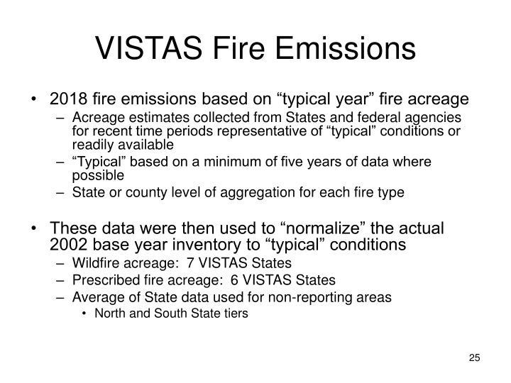 VISTAS Fire Emissions