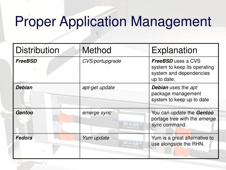 Proper Application Management
