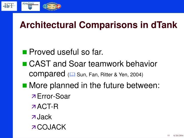 Architectural Comparisons in dTank