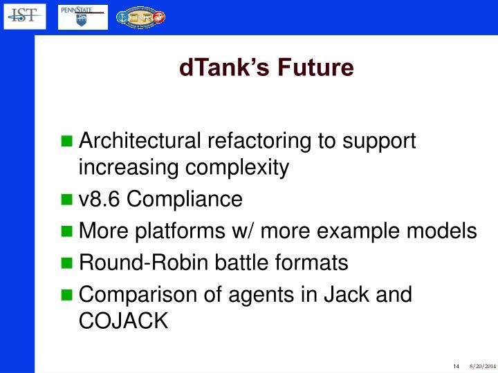 dTank's Future