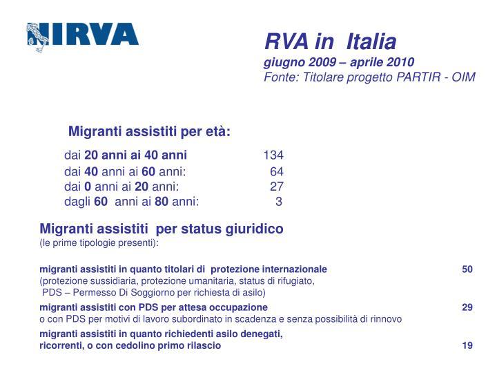 RVA in  Italia