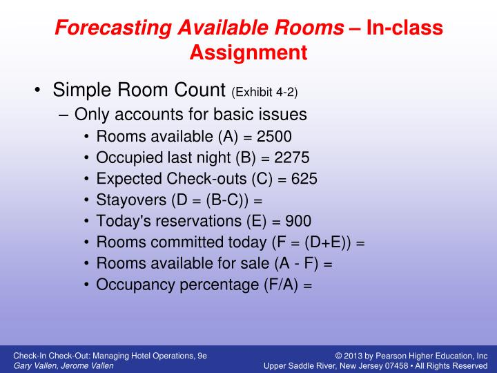 Forecasting Available Rooms –