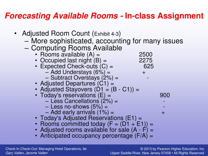 Forecasting Available Rooms -