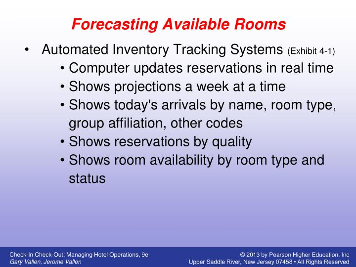 Forecasting Available Rooms