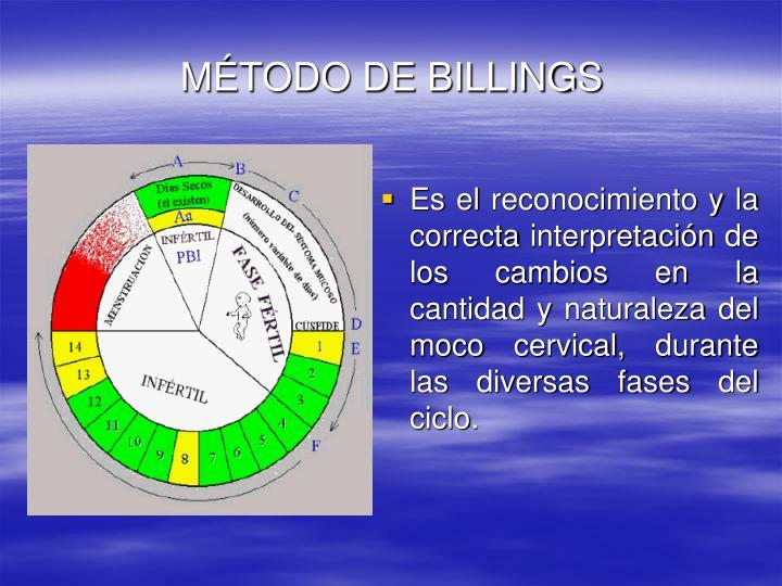 MÉTODO DE BILLINGS