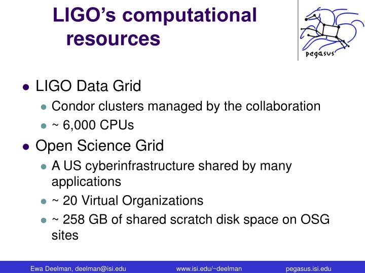 LIGO's computational resources