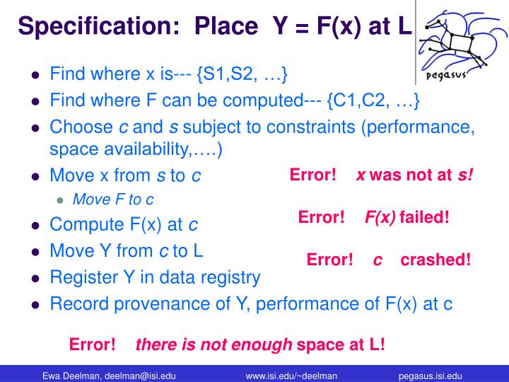 Specification:  Place  Y = F(x) at L