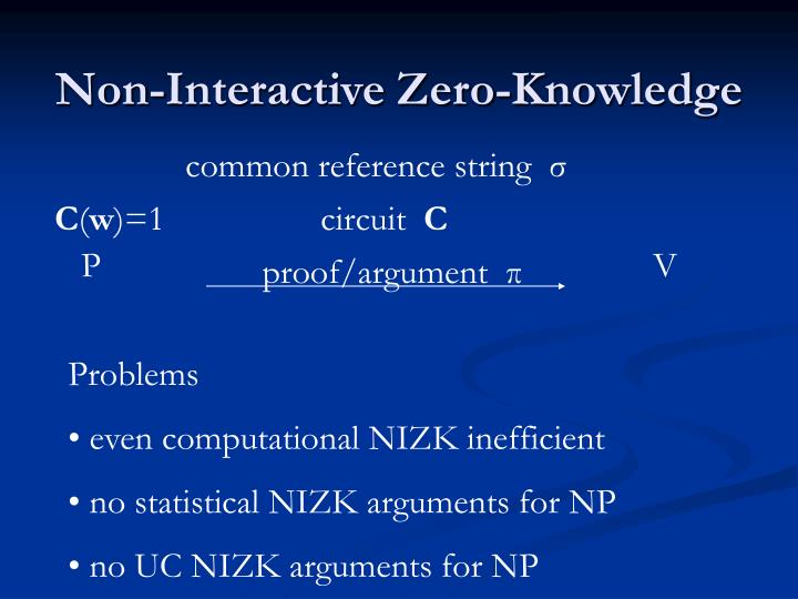 Non-Interactive Zero-Knowledge