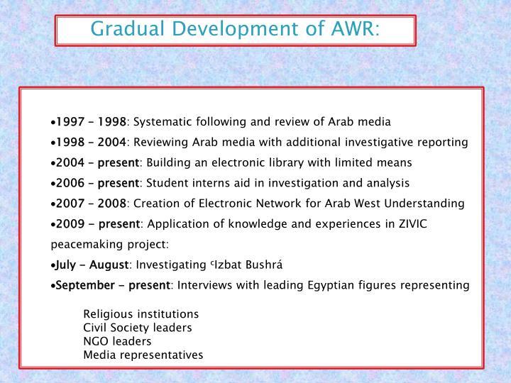 Gradual Development of AWR: