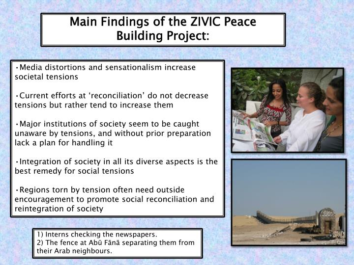 Main Findings of the ZIVIC Peace Building Project: