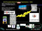 cvs terrestrial demo content applications 100g