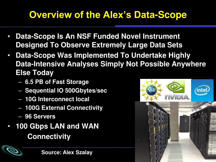 Overview of the Alex's Data-Scope