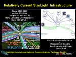 relatively current starlight infrastructure