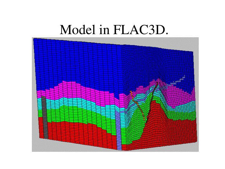 Model in FLAC3D.