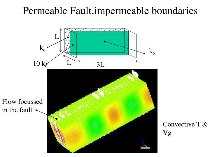 Permeable Fault,impermeable boundaries
