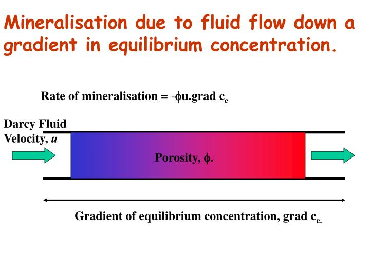 Mineralisation due to fluid flow down a gradient in equilibrium concentration.