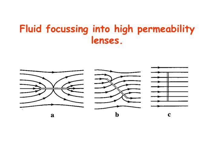 Fluid focussing into high permeability