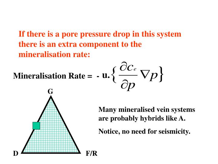 If there is a pore pressure drop in this system there is an extra component to the mineralisation rate: