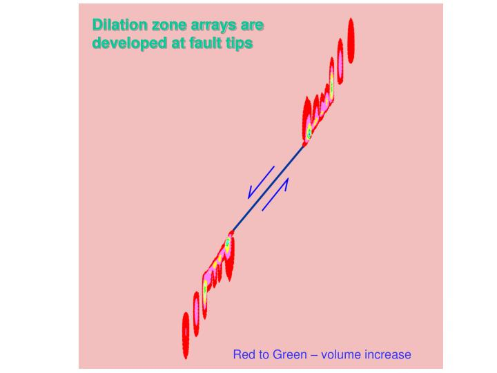 Dilation zone arrays are developed at fault tips