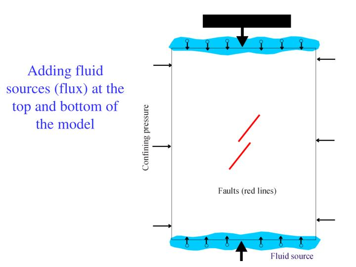 Adding fluid sources (flux) at the top and bottom of the model